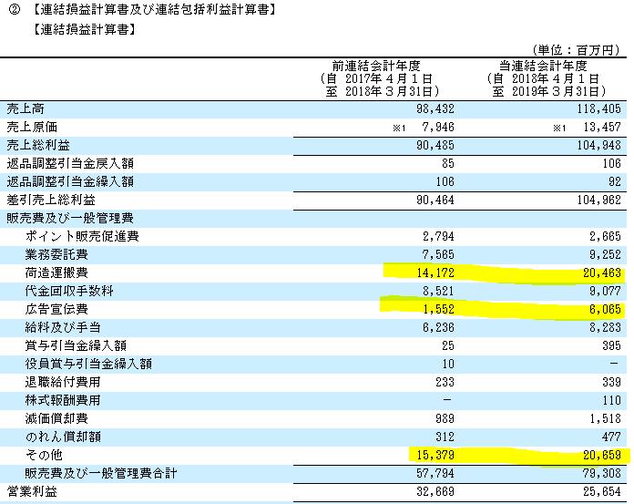 f:id:umimizukonoha:20200805011137p:plain