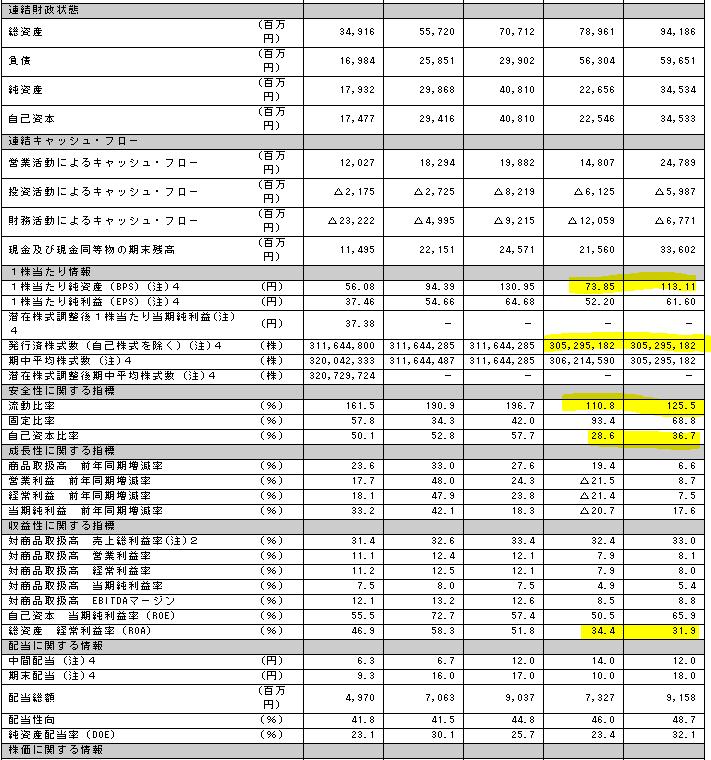 f:id:umimizukonoha:20200805015220p:plain