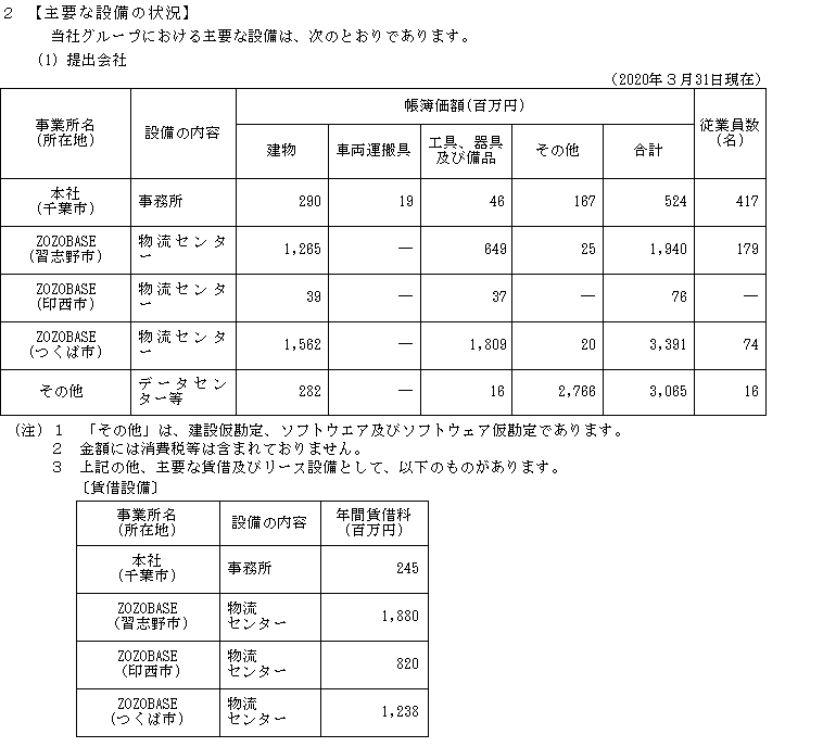 f:id:umimizukonoha:20200805022141p:plain