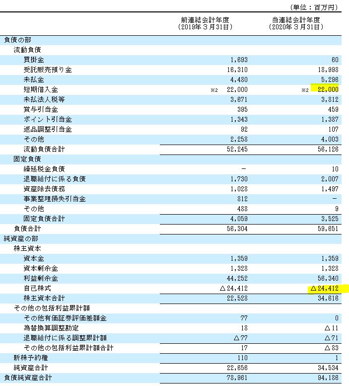 f:id:umimizukonoha:20200805022528p:plain