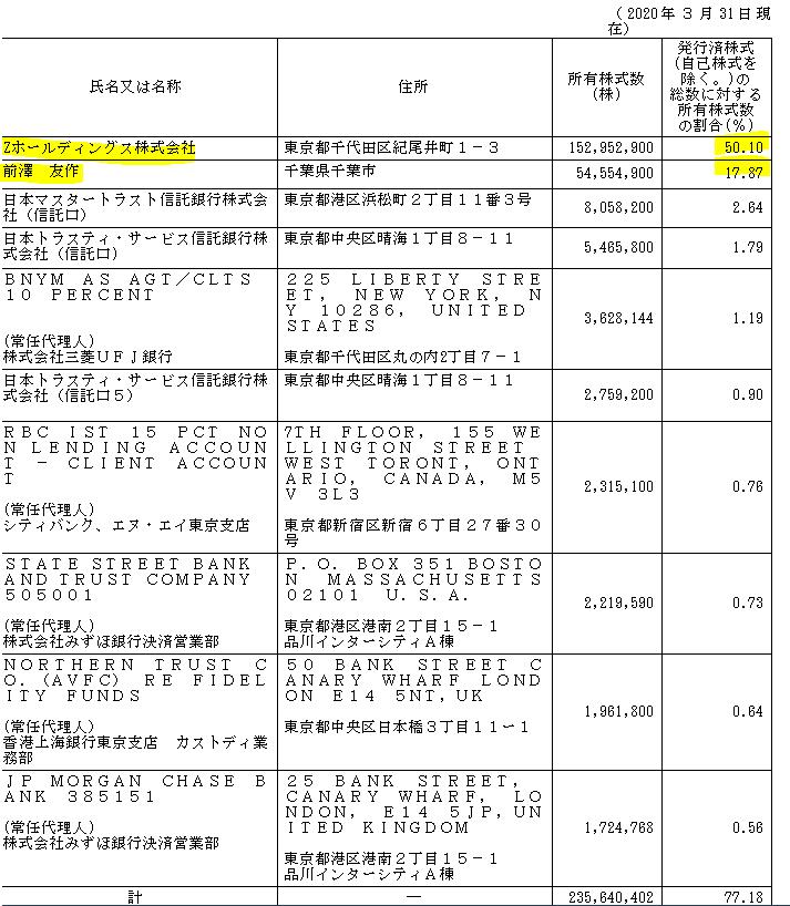f:id:umimizukonoha:20200805025524p:plain