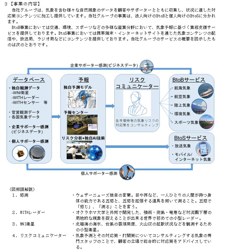 f:id:umimizukonoha:20200805201749p:plain