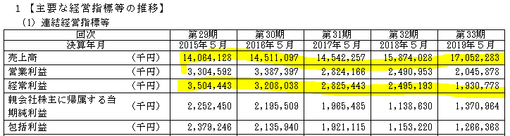 f:id:umimizukonoha:20200805223048p:plain