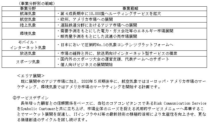 f:id:umimizukonoha:20200805232818p:plain