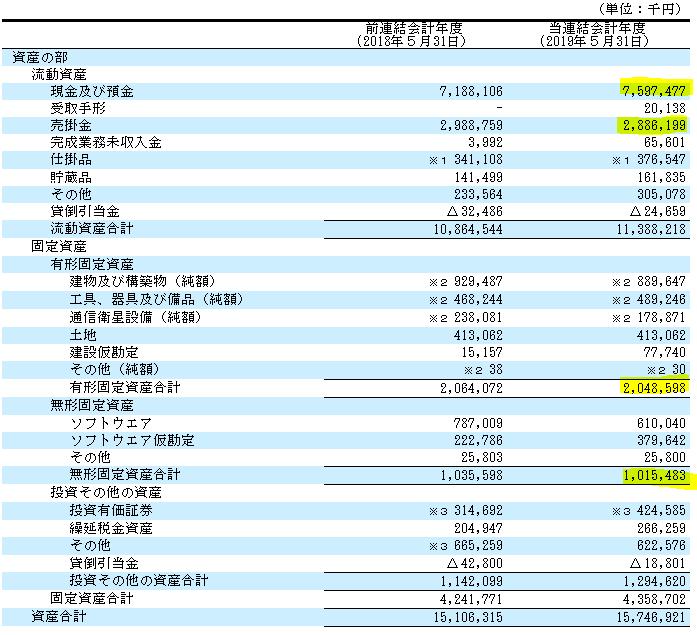 f:id:umimizukonoha:20200805235956p:plain