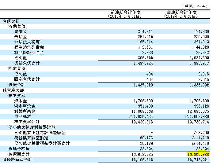 f:id:umimizukonoha:20200806000734p:plain