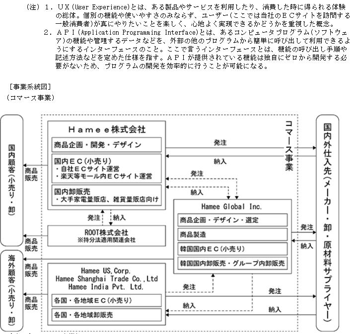 f:id:umimizukonoha:20200807212312p:plain