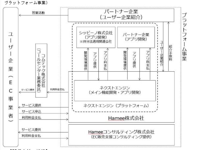 f:id:umimizukonoha:20200807212345p:plain