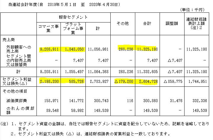 f:id:umimizukonoha:20200807223505p:plain