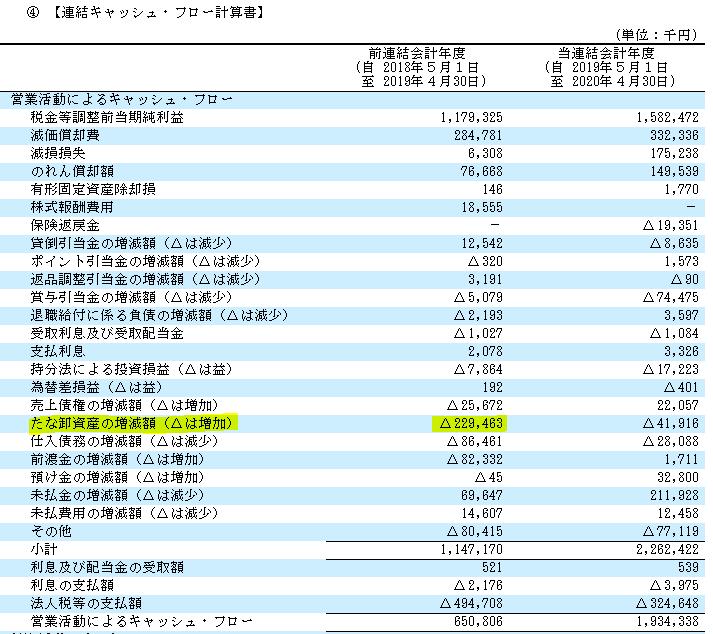f:id:umimizukonoha:20200807231633p:plain