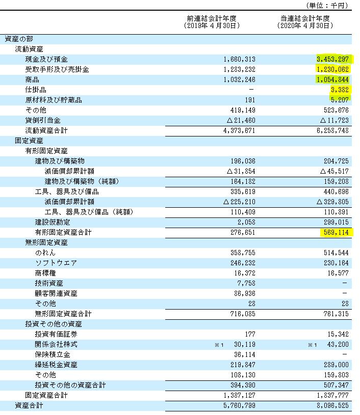 f:id:umimizukonoha:20200807233114p:plain