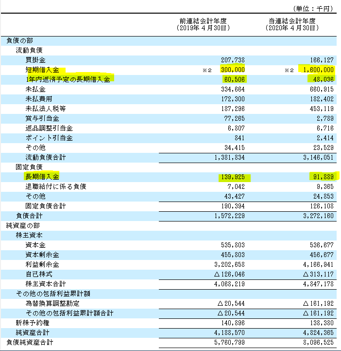 f:id:umimizukonoha:20200807234432p:plain