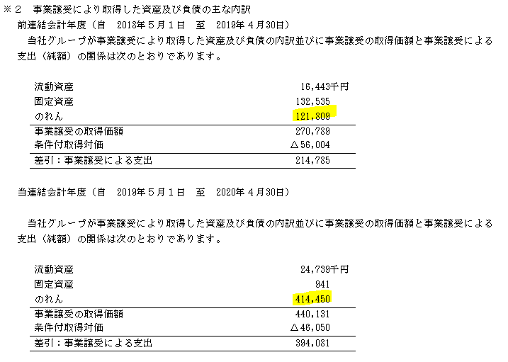 f:id:umimizukonoha:20200808001243p:plain
