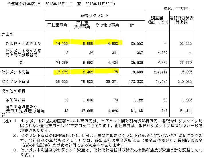 f:id:umimizukonoha:20200808145756p:plain
