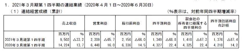 f:id:umimizukonoha:20200809195433p:plain