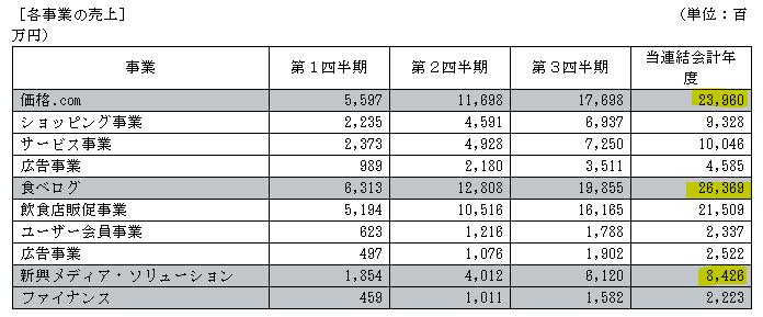 f:id:umimizukonoha:20200810003544p:plain