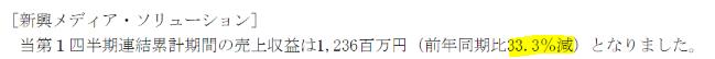 f:id:umimizukonoha:20200810005440p:plain