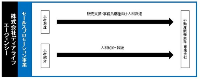 f:id:umimizukonoha:20200810232657p:plain