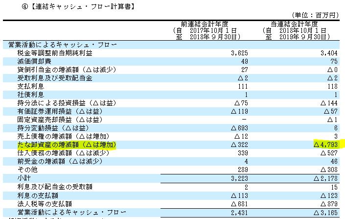 f:id:umimizukonoha:20200811000549p:plain