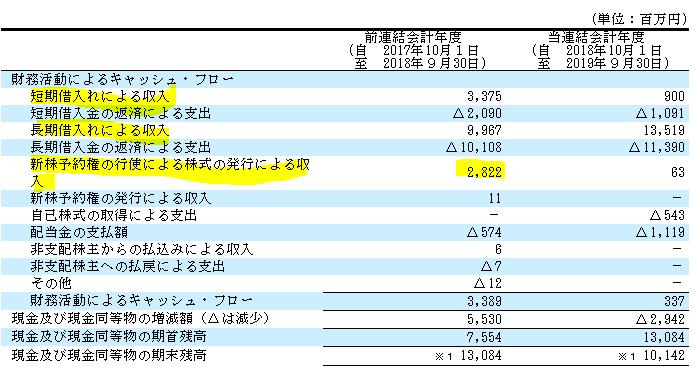 f:id:umimizukonoha:20200811000707p:plain
