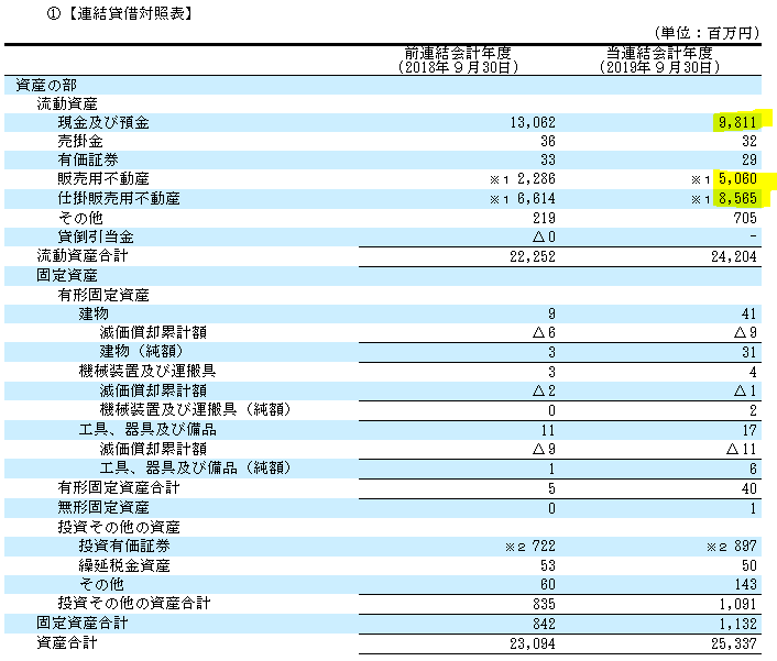 f:id:umimizukonoha:20200811001143p:plain
