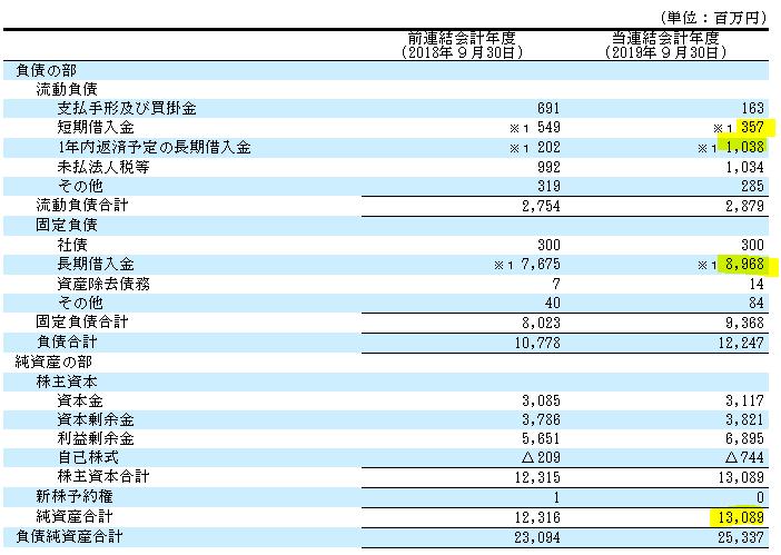 f:id:umimizukonoha:20200811001952p:plain