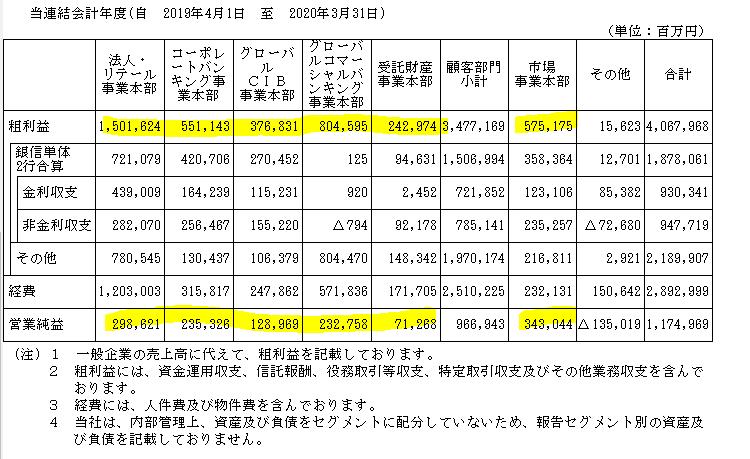 f:id:umimizukonoha:20200811112637p:plain