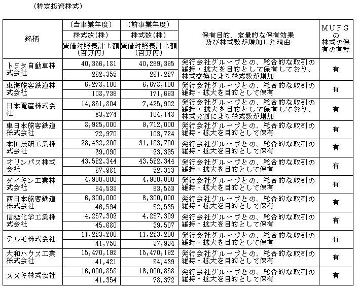 f:id:umimizukonoha:20200811213856p:plain