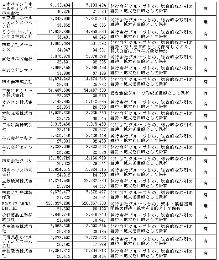 f:id:umimizukonoha:20200811213928p:plain