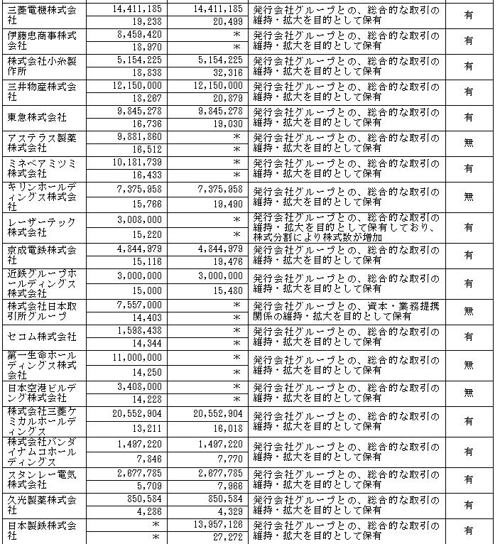 f:id:umimizukonoha:20200811214050p:plain