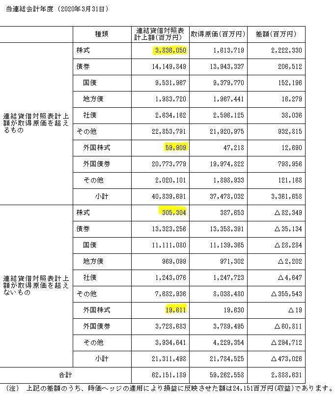 f:id:umimizukonoha:20200811215349p:plain