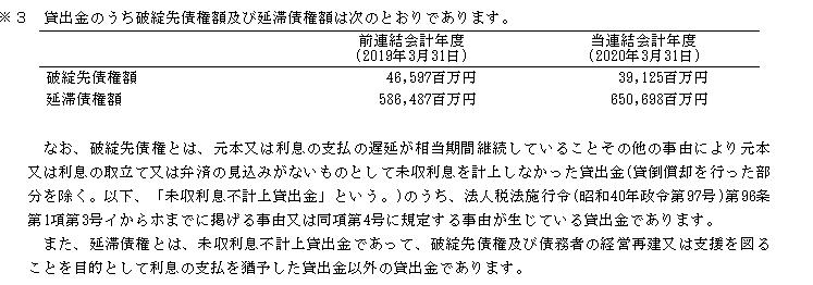 f:id:umimizukonoha:20200811220328p:plain
