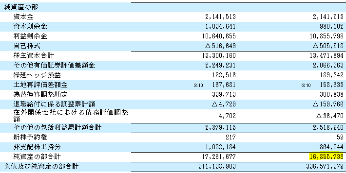 f:id:umimizukonoha:20200811221718p:plain