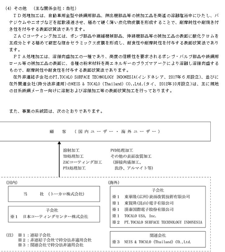 f:id:umimizukonoha:20200812195215p:plain