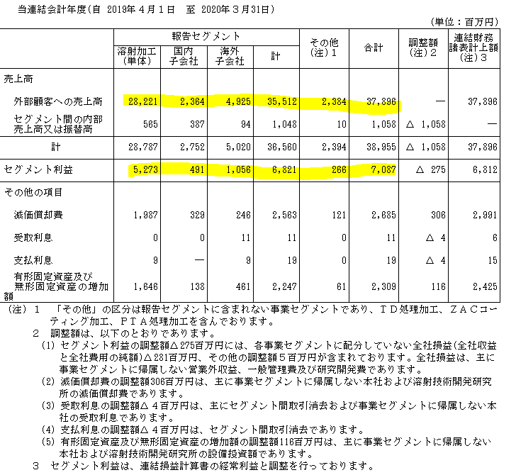 f:id:umimizukonoha:20200812213532p:plain
