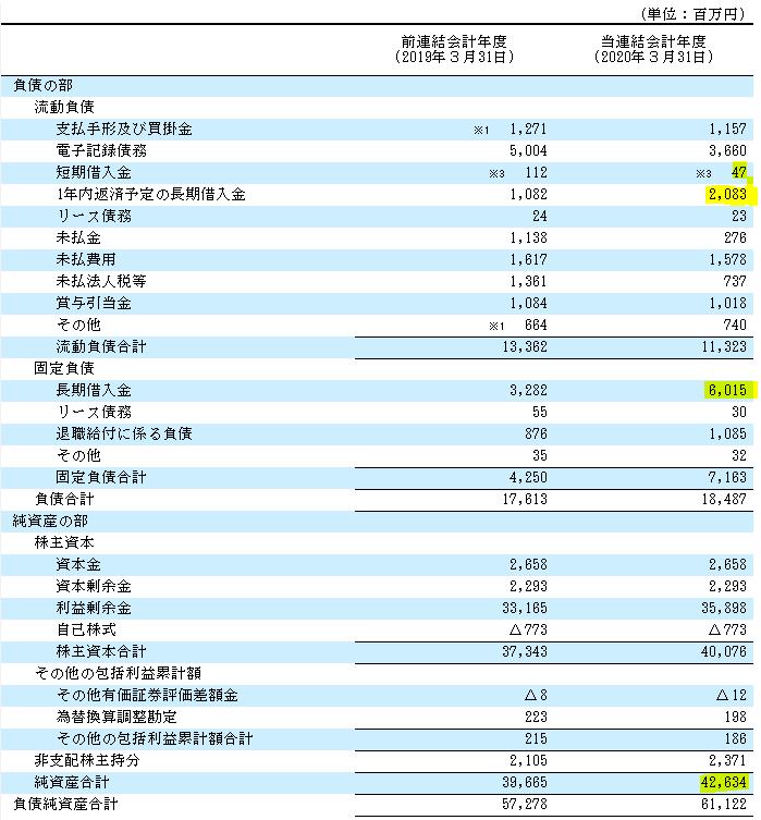 f:id:umimizukonoha:20200812230512p:plain