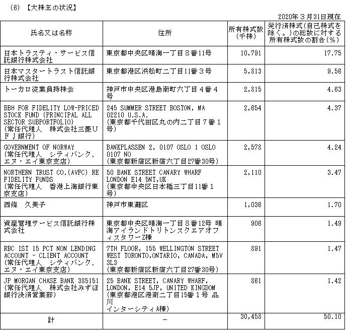 f:id:umimizukonoha:20200812231930p:plain