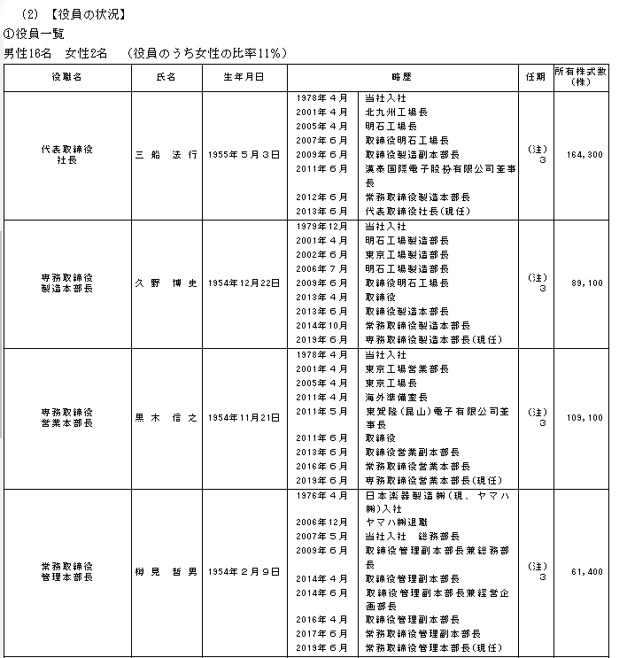 f:id:umimizukonoha:20200812232719p:plain