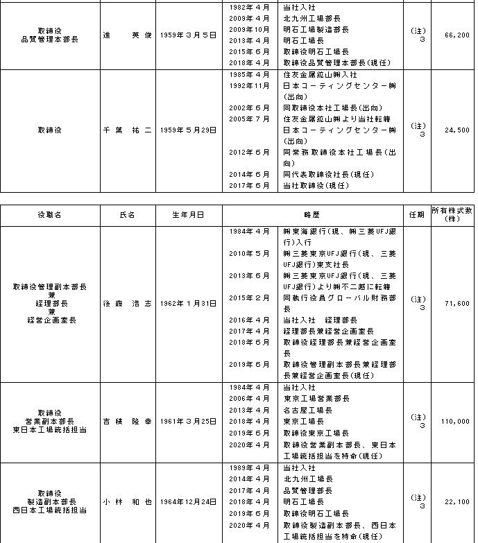 f:id:umimizukonoha:20200812232801p:plain