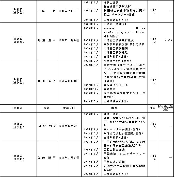 f:id:umimizukonoha:20200812232848p:plain