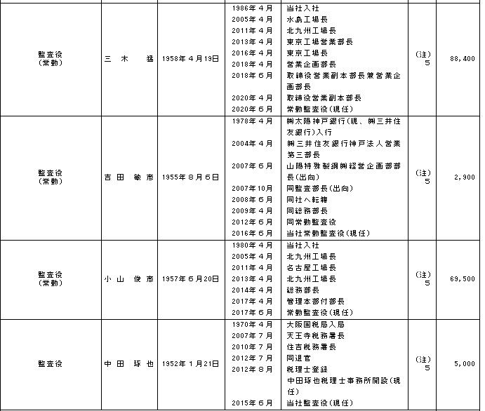 f:id:umimizukonoha:20200812232953p:plain