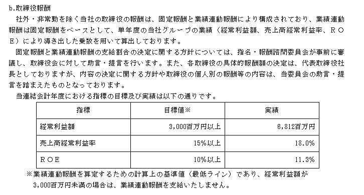 f:id:umimizukonoha:20200812234503p:plain