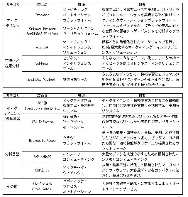 f:id:umimizukonoha:20200813183053p:plain