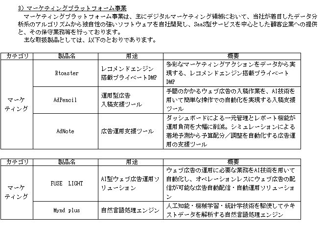 f:id:umimizukonoha:20200813183131p:plain