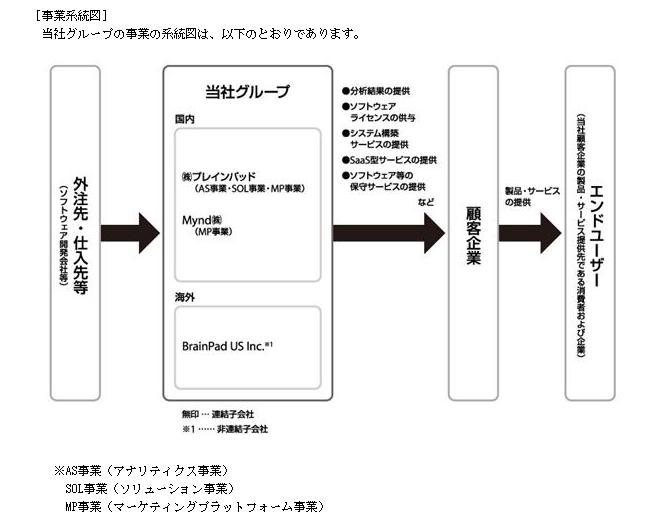 f:id:umimizukonoha:20200813183204p:plain