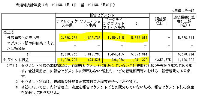 f:id:umimizukonoha:20200814150431p:plain