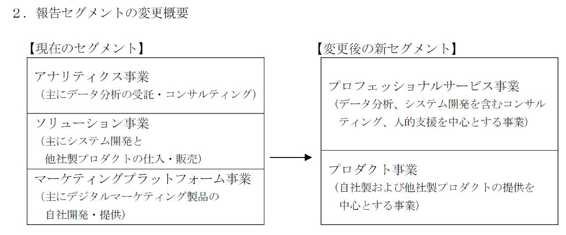 f:id:umimizukonoha:20200814152511p:plain