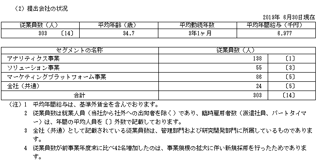 f:id:umimizukonoha:20200815011712p:plain