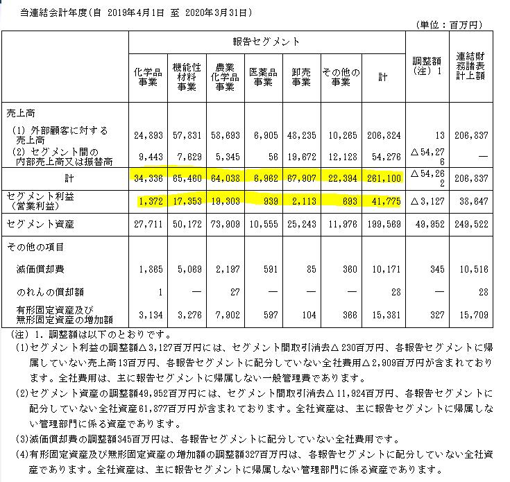 f:id:umimizukonoha:20200815210748p:plain