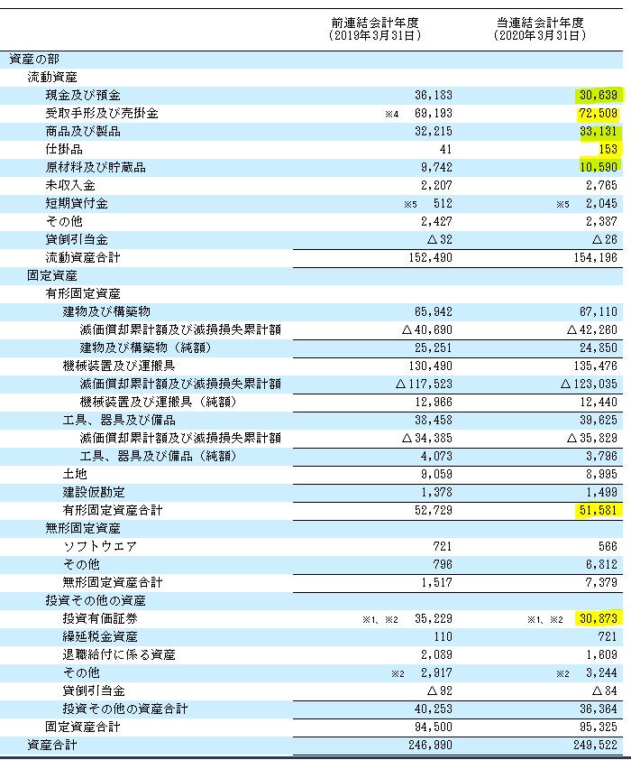 f:id:umimizukonoha:20200815232326p:plain